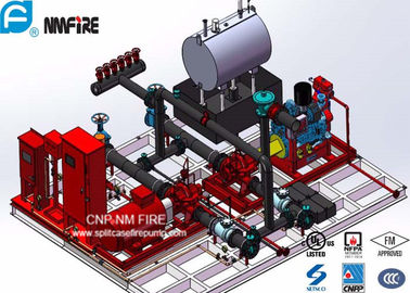 China Industrial Skid Mounted Fire Pump With Horizontal Split Case Fire Pump Sets 324 Feet factory