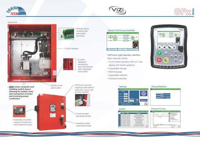 GFY Series Fire Pump Controller  Worked for Electric Motor Fire Fighting Pumps